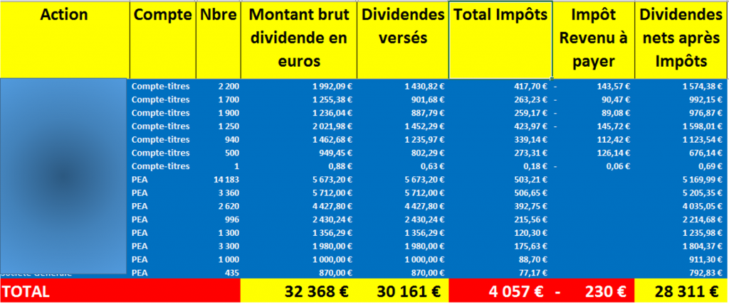 fiscaliteportefeuille