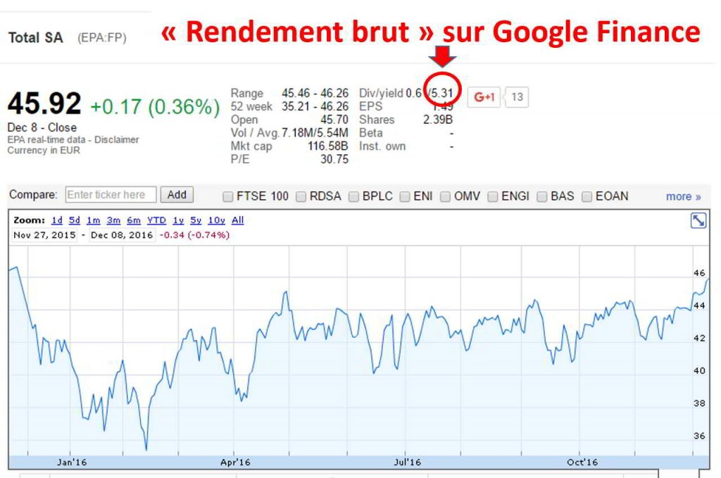 rendement action bourse dividende
