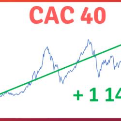 investissement progressif bourse