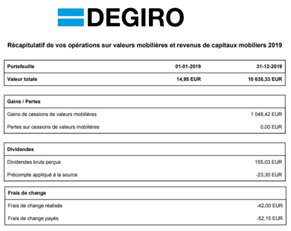 IFU courtier DeGiro fiscalité dividendes bourse